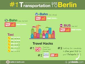 berlin_travel_guide_doido_thumb