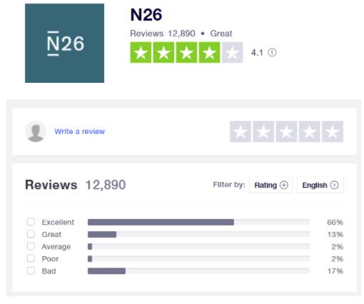 N26 Trustpilot reviews