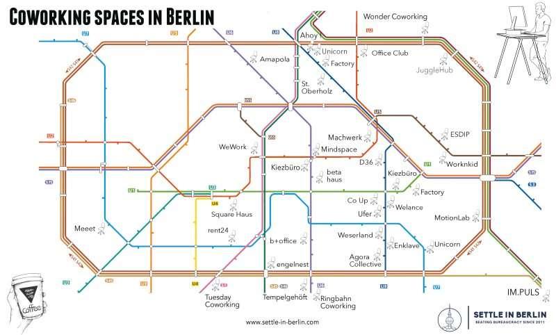coworking spaces berlin 2021